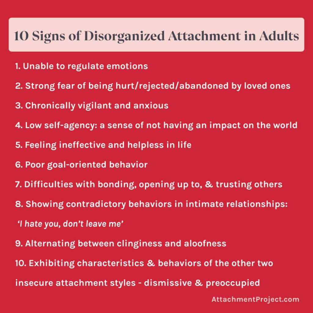 Relationships fearful avoidant The Realities