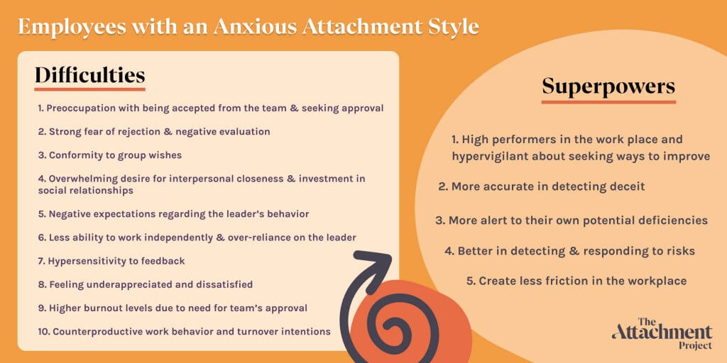 Anxious Attachment in the workplace