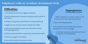 Dismissive Avoidant Attachment in the Workplace