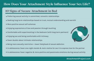 10 Signs of Secure Attachment In Your Sex Life